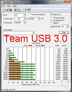 atto team usb3