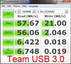 crystal team usb3